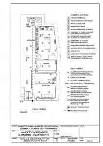 licencia actividad HogarArquitectura